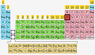 Aluminum the periodic table at knowledgedoor sharethis copy and paste urtaz Gallery