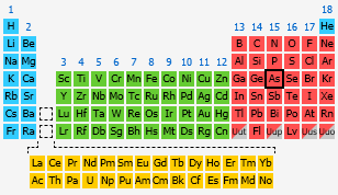 Arsenic | The Periodic Table at KnowledgeDoor