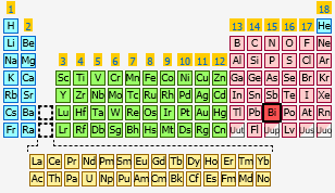 Location on the periodic table bismuth location on the periodic table urtaz Images