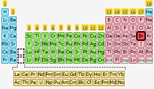 Bromine the periodic table at knowledgedoor sharethis copy and paste urtaz Images