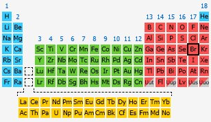 Bromine the periodic table at knowledgedoor by number urtaz Image collections