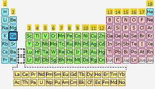 Calcium the periodic table at knowledgedoor sharethis copy and paste urtaz Gallery