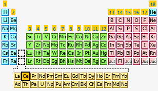 Cerium the periodic table at knowledgedoor sharethis copy and paste urtaz Image collections