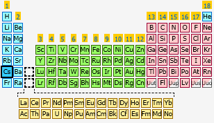 Cesium the periodic table at knowledgedoor sharethis copy and paste urtaz Gallery