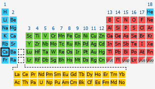 Cesium the periodic table at knowledgedoor by number urtaz Gallery