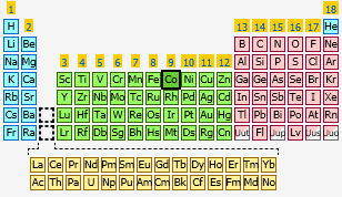 Cobalt the periodic table at knowledgedoor sharethis copy and paste urtaz Gallery