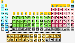 Density the elements handbook at knowledgedoor sharethis copy and paste urtaz Choice Image