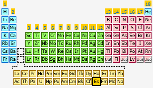 Einsteinium the periodic table at knowledgedoor sharethis copy and paste urtaz Image collections