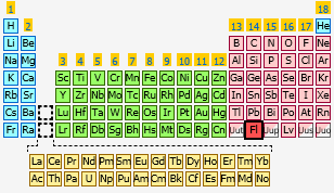 Flerovium the periodic table at knowledgedoor sharethis copy and paste urtaz Images
