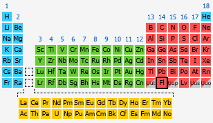 Flerovium the periodic table at knowledgedoor by number urtaz Images