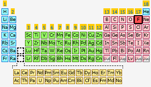 Fluorine the periodic table at knowledgedoor sharethis copy and paste urtaz