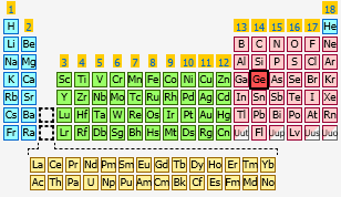 Germanium the periodic table at knowledgedoor sharethis copy and paste urtaz Images