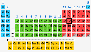 Germanium the periodic table at knowledgedoor by number urtaz Images