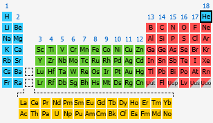 Helium the periodic table at knowledgedoor by number urtaz Choice Image
