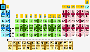Hydrogen the periodic table at knowledgedoor sharethis copy and paste urtaz Images