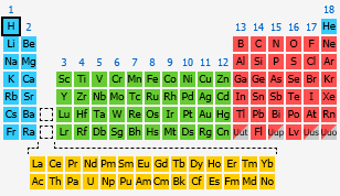 Hydrogen the periodic table at knowledgedoor by number urtaz Images