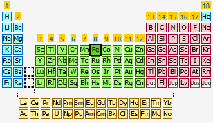 Iron the periodic table at knowledgedoor sharethis copy and paste urtaz Images