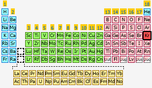 Krypton Element Periodic Table Krypton | The Periodic...