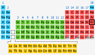 Krypton the periodic table at knowledgedoor by number urtaz Choice Image