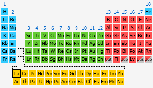 by number - Lanthanum Periodic Table Atomic Mass