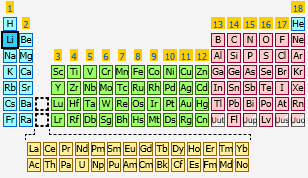 Lithium the periodic table at knowledgedoor sharethis copy and paste urtaz Gallery