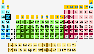 Magnesium the periodic table at knowledgedoor sharethis copy and paste urtaz Images