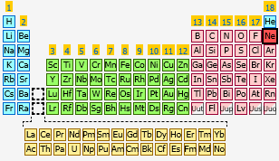 sharethis copy and paste - Periodic Table Neon
