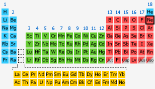 by number - Periodic Table Neon