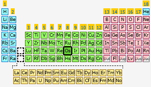 Osmium the periodic table at knowledgedoor sharethis copy and paste urtaz Gallery