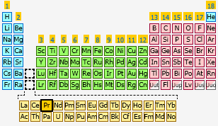 Praseodymium the periodic table at knowledgedoor sharethis copy and paste urtaz Gallery