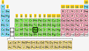 Rhenium the periodic table at knowledgedoor sharethis copy and paste urtaz Image collections