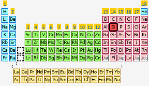 Silicon | The Periodic Table at KnowledgeDoor