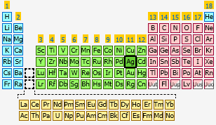Silver the periodic table at knowledgedoor sharethis copy and paste urtaz Image collections