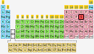 Atomic InteractionActinium Periodic Table