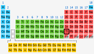Thallium the periodic table at knowledgedoor by number urtaz Choice Image