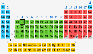 Titanium the periodic table at knowledgedoor by number urtaz Image collections