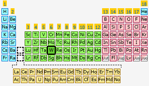 Tungsten the periodic table at knowledgedoor sharethis copy and paste urtaz Choice Image