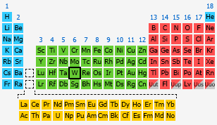 Tungsten the periodic table at knowledgedoor by number urtaz Choice Image