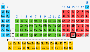 Ununpentium the periodic table at knowledgedoor by number urtaz Choice Image