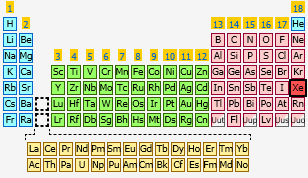Xenon the periodic table at knowledgedoor sharethis copy and paste urtaz Image collections