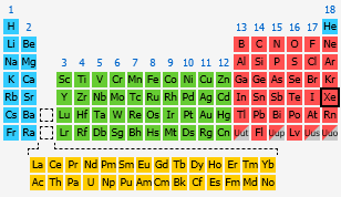 Xenon the periodic table at knowledgedoor by number urtaz Image collections