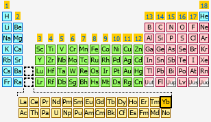 Ytterbium the periodic table at knowledgedoor sharethis copy and paste urtaz Images