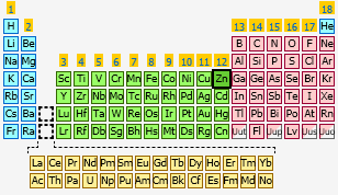 Zinc the periodic table at knowledgedoor sharethis copy and paste urtaz Choice Image