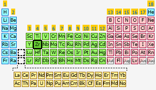 Zirconium the periodic table at knowledgedoor sharethis copy and paste urtaz Image collections